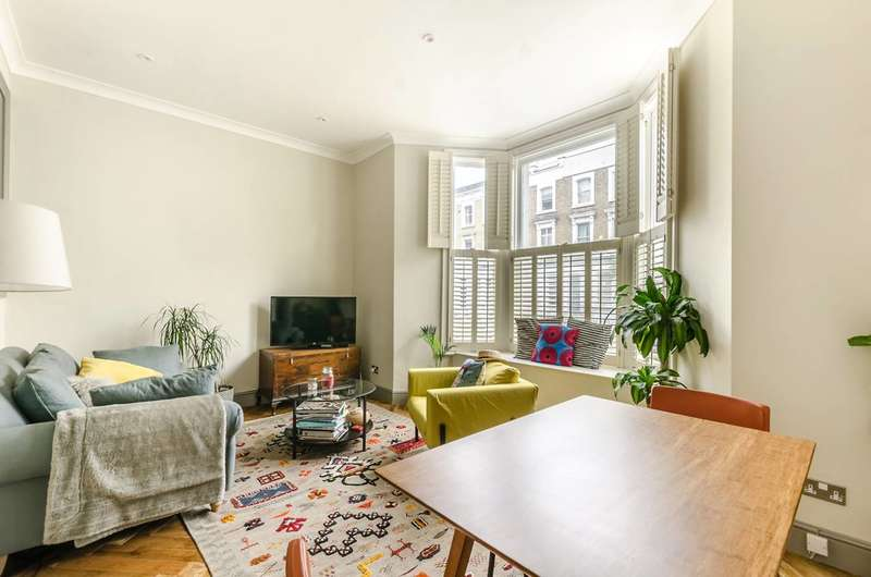 Flat in  Ongar Road  Fulham  SW6  Richmond